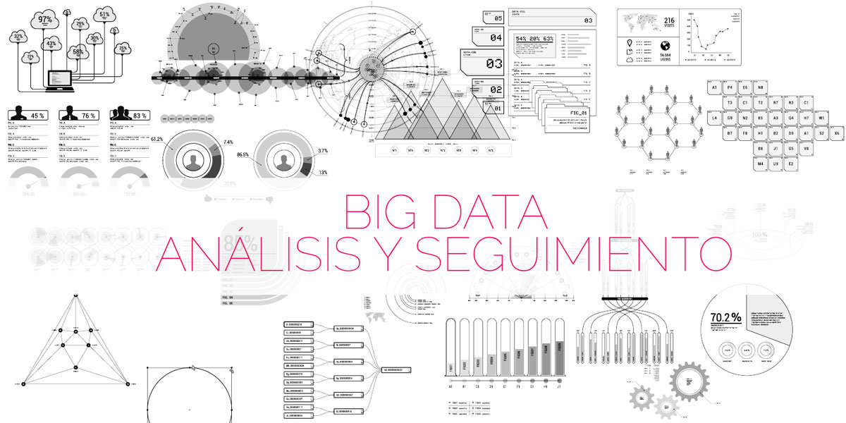 big data analytics - Analítica web y seguimiento de social media marketing